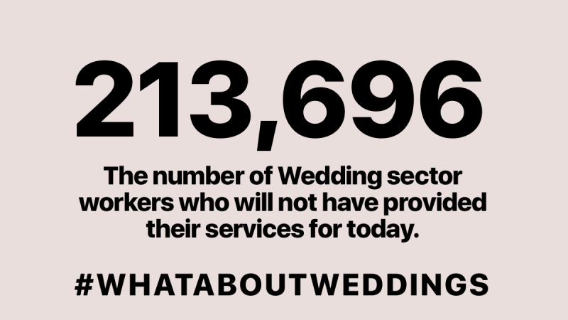 #whataboutweddings campaign 2020